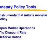 How the Federal Reserve Increases Money Supply